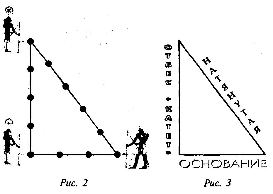 Решение задач по механике с использованием тригонометрии, 10 класс