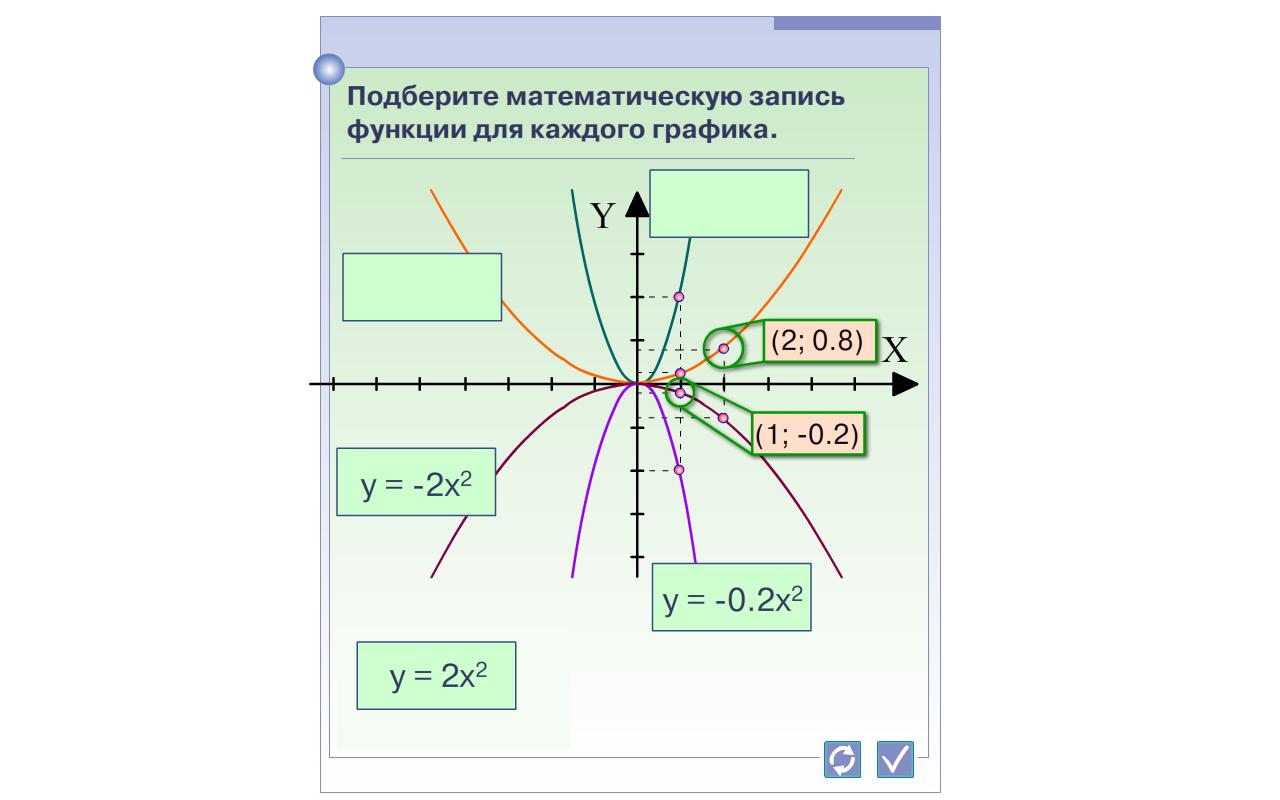 """Конспект урока по алгебре """"Функция у=ах^2 , её свойства и график"""" 8 класс"""
