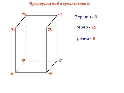 "Презентация на тему ""Объем прямоугольного параллелепипеда 5 класс"" по геометрии"